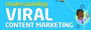 [Infographic] Understanding VIRAL content marketing